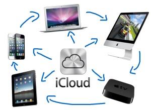 apple-ecosystem1